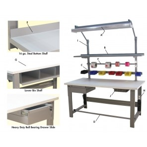 """1,000 LB. CAPACITY ROOSEVELT SERIES WORKBENCH OPTIONS, Photo Ltr Id: A, Option: Light (Order necessary Upright separately), 48""""L Includes Bulbs, Mounting Frame & Cord w/switch."""